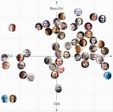 Data Explains The Sexiest And Noblest Game Of Thrones