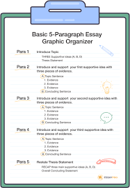 Example Of 5 Paragraph Essays How To Write A 5 Paragraph Essay Topics Outline Examples