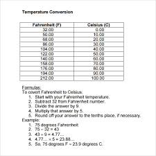Printable Celsius To Fahrenheit Chart Sample Temperature Conversion Chart 9 Documents In Pdf