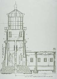 Interesting Architecture Drawing Png Architectural Lighthouse Httpenwikipediaorgwikifile Inside Design