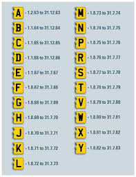 Vehicle Registration Chart Car Registration Years Suffix Number Plates Platehunter