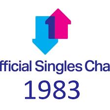 8 Free Official Singles Chart Music Playlists 8tracks Radio