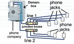 home wiring 101 diagrams home wiring diagrams online