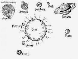 Small Picture solar system coloring pages Archives Best Coloring Page