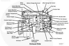 Diesel Engine Parts Diagram Google Search Truck Engine