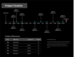 Add Milestones To Excel Chart Project Timeline With Milestones