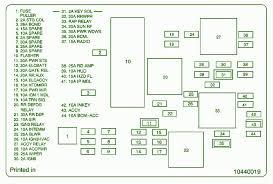 2004 pontiac aztek fuse box diagram vehiclepad 2001 pontiac pontiac fuse box pontiac wiring diagrams