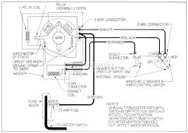 240sx windshield wiper wiring diagram diagrams hometown two speed windshield wiper switch wiring diagram 240sx windshield wiper wiring diagram diagrams hometown two speed and washer