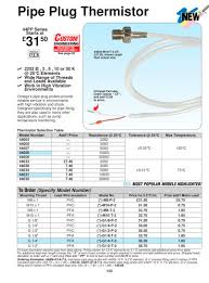 pipe plug thermistor 44pp series omega pdf catalogue pipe plug thermistor 44pp series