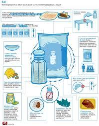 posso beber agua antes de fazer exame de sangue