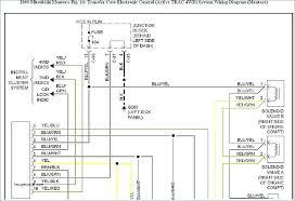 mitsubishi pajero nt wiring diagram wiring diagram luxury wiring pajero mini wiring diagram mitsubishi pajero nt wiring diagram wiring diagram luxury wiring diagram wiring an outlet box