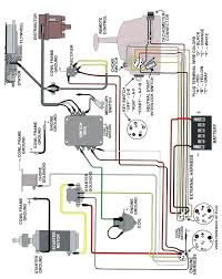 wire harness colors alpine wiring diagram alpine wiring diagram wire harness colors mercury wiring harness colors mercury mountaineer wiring diagram sony car stereo wiring harness