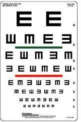 Visual Chart Visual Acuity Chart E