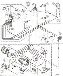 Wiring diagram for single wire alternator wire wiring diagram