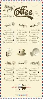 However, the way that it is prepared varies greatly from country to country. How To Order Coffee Around The World