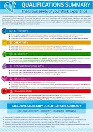 Qualifications Summary Infographic