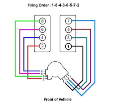 2009 chevrolet impala firing order questions pictures fixya i have a1980 chey impala small block 267 4 4l what