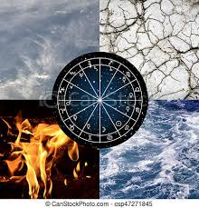 Astrology Background With Zodiac Wheel Astrology Natal Chart And The Four Elements