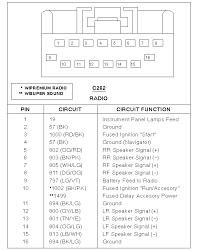 97 ford explorer stereo wiring diagram boulderrail org 2004 Ford Explorer Radio Wiring Diagram 97 ford explorer stereo wiring diagram 2004 ford explorer radio wiring diagram pdf