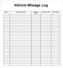 Mileage Reimbursement Form Free Petty Cash Reimbursement From Gas