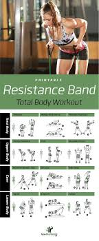 Resistance Band Total Body Workout Posted By