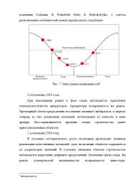 Декан НН Отчет по производственной практике в агентстве  Страница 14 Отчет по практике в агентстве недвижимости