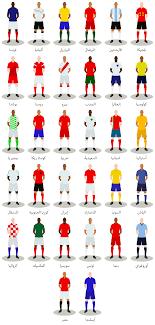 كأس العالم 2018: هل يساعدنا التاريخ في معرفة المنتخب الفائز؟ - BBC News عربي