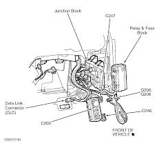 Dodge durango fuse box locations get free image about 2009 ram location 2015 location