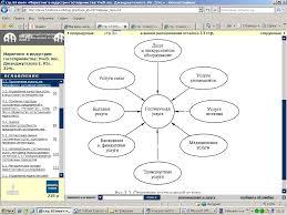Темы дипломных работ информационные технологии управления является его