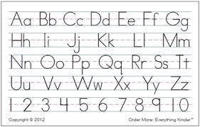 Alphabet Numbers Chart Alphabet Plus Numbers