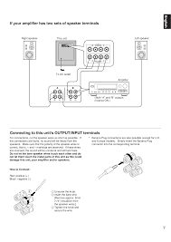 PDF manual for Yamaha Subwoofer YST-SW300