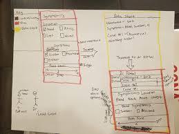 Datastore Assistance Scripting Support Roblox Developer