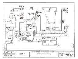 ez go cushman club car wiring diagram 36 volt bright ezgo golf Cushman Truckster Gas Wiring Diagram at Cushman Haulster Wiring Diagram