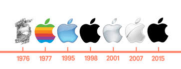 official apple logo 2015. apple logo evolution official 2015 l