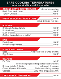 Meat Cooking Temperature Chart Crest Fresh Market Home Of Rock Bottom Prices Great Gifts