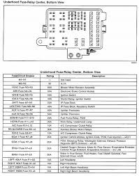 2008 chevy express fuse box diagram chevy express 3500 fuse box chevy express 3500 fuse box diagram 2008 chevy express fuse box diagram chevy express 3500 fuse box diagram