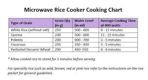 Microwave Egg Cooker Time Chart L85 Microwave Rice Cooker Tupperware Man Uk Microwave