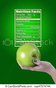 Green Apple Nutrition Chart Poster For Nutrition Facts Organic Food
