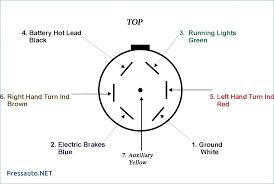 unique 7 pin trailer wiring diagram brakes business in samples 7 pin trailer wiring diagram brakes ford 7 pin trailer wiring diagram elegant unique