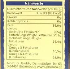 Pflanzenöl / Nejlevnější knihy