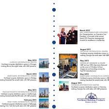 Milestones Timeline   Northeast Building Products