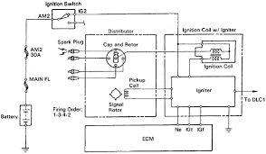toyota truck wiring diagram 1993 toyota truck ignition switch wiring diagram 1993 automotive 1993 toyota truck ignition switch wiring diagram