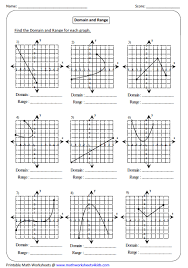 HD wallpapers function worksheets middle school as well Worksheets for all   Download and Share Worksheets   Free on furthermore Algebra Functions Worksheet Free Worksheets Library   Download and in addition Pre Algebra Worksheets   Linear Functions Worksheets besides Solving Equations Algebra Activity  3 Differentiated Levels as well HD wallpapers function worksheets middle school furthermore Worksheets for all   Download and Share Worksheets   Free on moreover Worksheet Templates   Analogies Worksheets Middle School Free likewise Worksheets for all   Download and Share Worksheets   Free on also Greatest Integer Function Worksheet Free Worksheets Library besides . on free function worksheets middle school