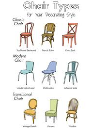 7 dining chair styles names style prop agenda how to types of marvelous present 4