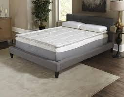 memory foam vs pillow top. Exellent Pillow For Memory Foam Vs Pillow Top W