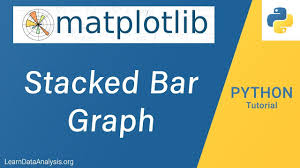 Create Stacked Bar Chart In Python Python Tutorial