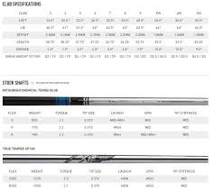 Taylormade Custom Shaft Chart Taylormade M3 4 Pw Aw Iron Set Golf Club