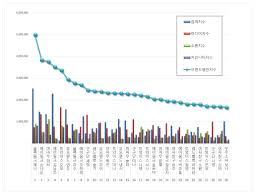 Kpop Popularity Chart Blackpinks Jennie Tops Girl Group Members Popularity Chart