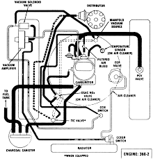wiring diagram for 1995 ford aspire wiring discover your wiring dakota engine diagramy dakota engine diagramy together 2003 ford super duty wiring diagram