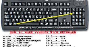 How To Make Tm Symbol Ca Updates How To Make Symbols With Keyboard